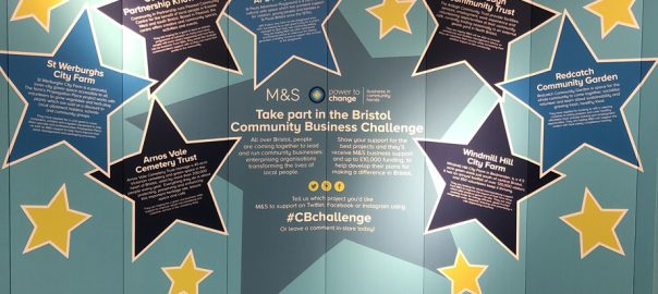 community business challenge